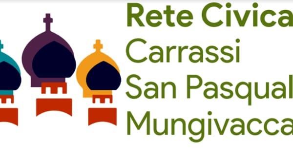 La Rete Civica Urbana di Carrassi, San Pasquale, Mungivacca non si ferma: le attività si trasformano da fisiche a online