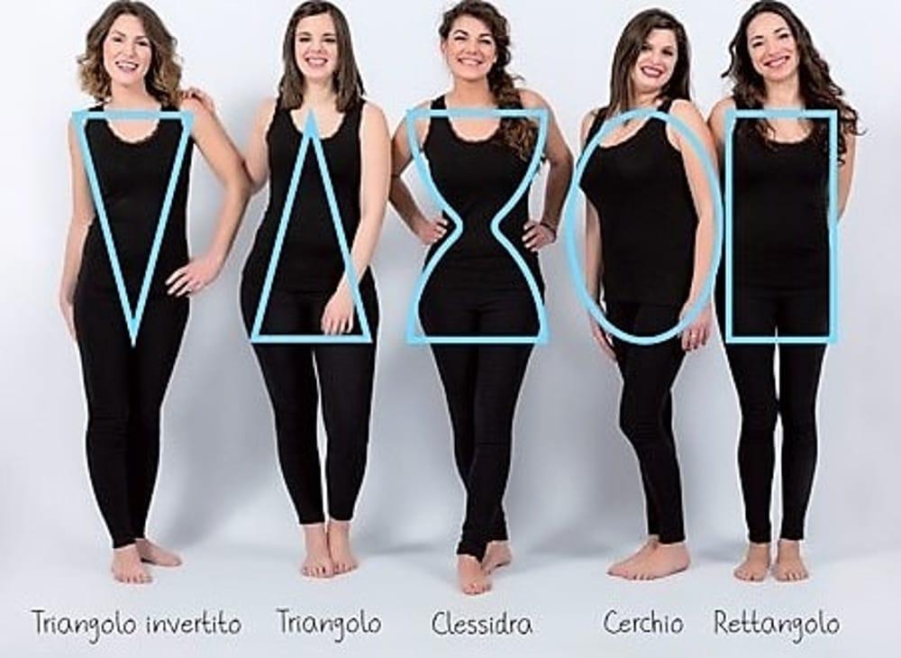 bb67500518aa Come vestirsi in base alla propria silhouette  scopri l abito giusto!